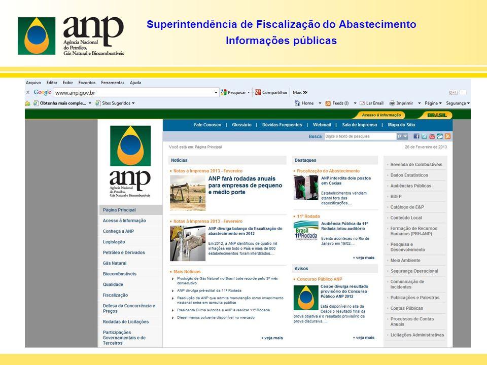 Superintendência de Fiscalização do Abastecimento Informações públicas