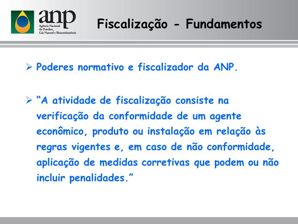 Fiscalização - Fundamentos Poderes normativo e fiscalizador da ANP. A atividade de fiscalização consiste na verificação da conformidade de um agente e