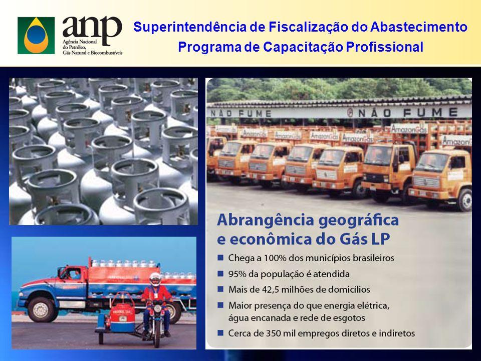 Superintendência de Fiscalização do Abastecimento Programa de Capacitação Profissional GLP - Revenda – Legislação Específica Armazenamento