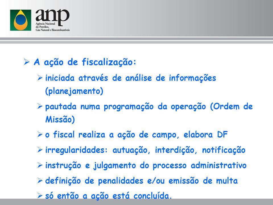 A ação de fiscalização: iniciada através de análise de informações (planejamento) pautada numa programação da operação (Ordem de Missão) o fiscal real