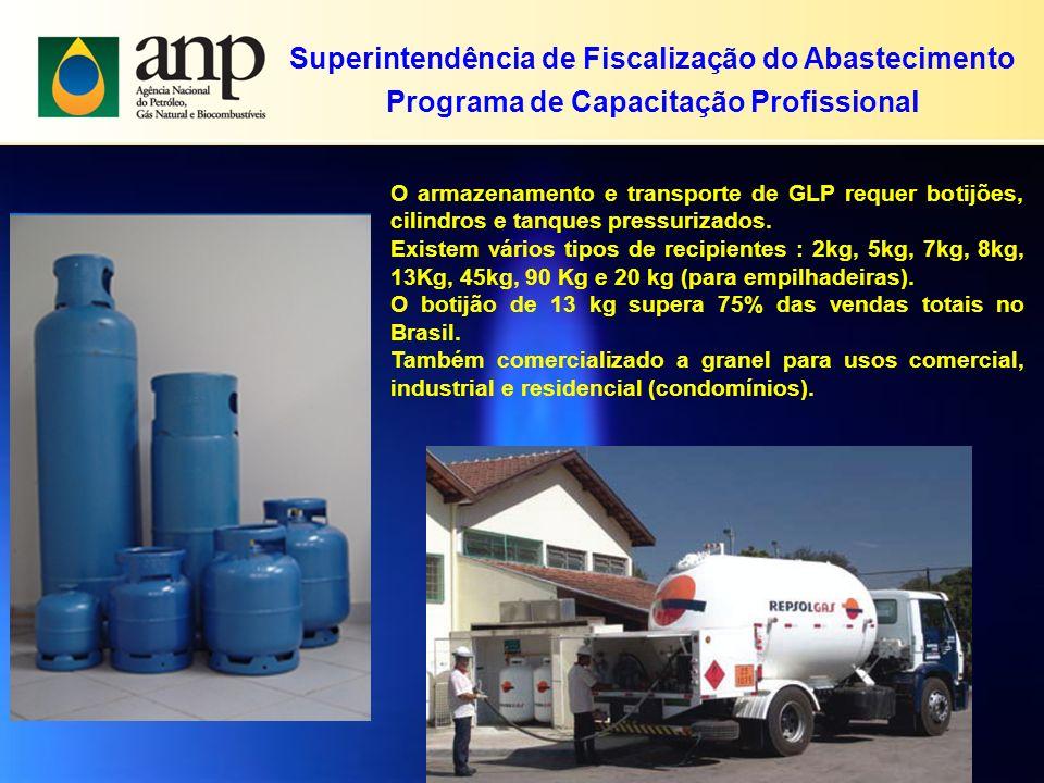 Superintendência de Fiscalização do Abastecimento Programa de Capacitação Profissional O armazenamento e transporte de GLP requer botijões, cilindros e tanques pressurizados.