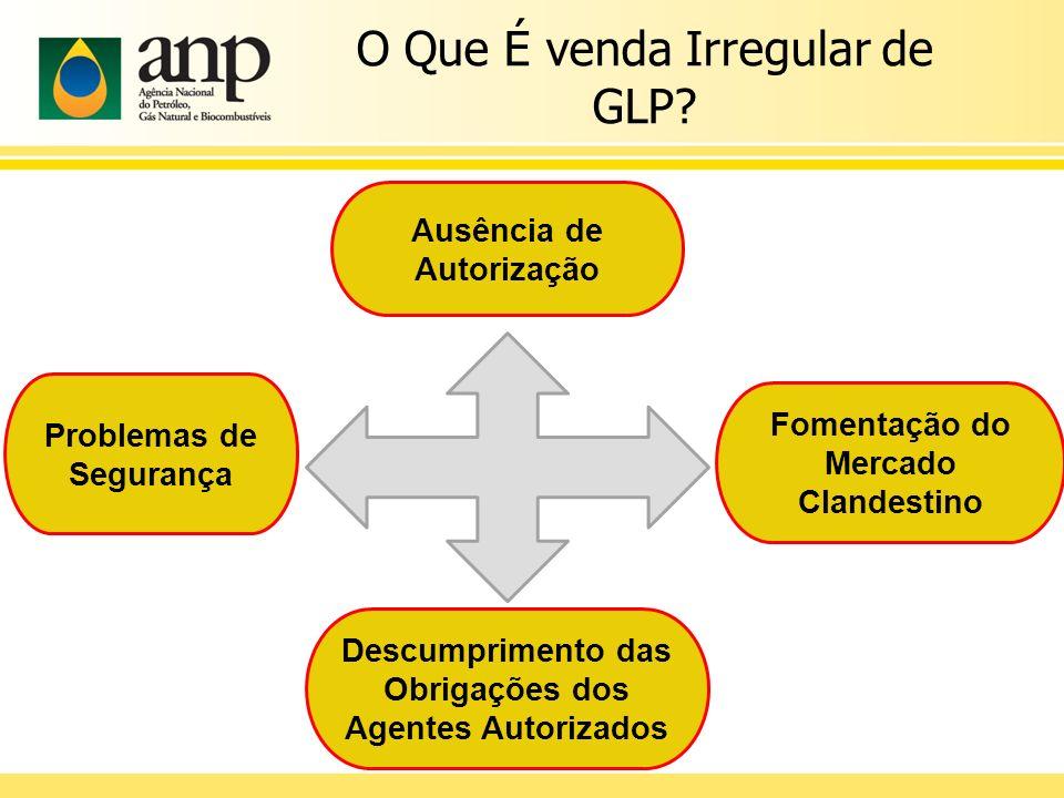 O Que É venda Irregular de GLP? Ausência de Autorização Problemas de Segurança Fomentação do Mercado Clandestino Descumprimento das Obrigações dos Age