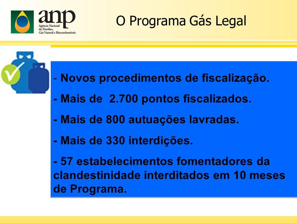 O Programa Gás Legal - Novos procedimentos de fiscalização. - Mais de 2.700 pontos fiscalizados. - Mais de 800 autuações lavradas. - Mais de 330 inter