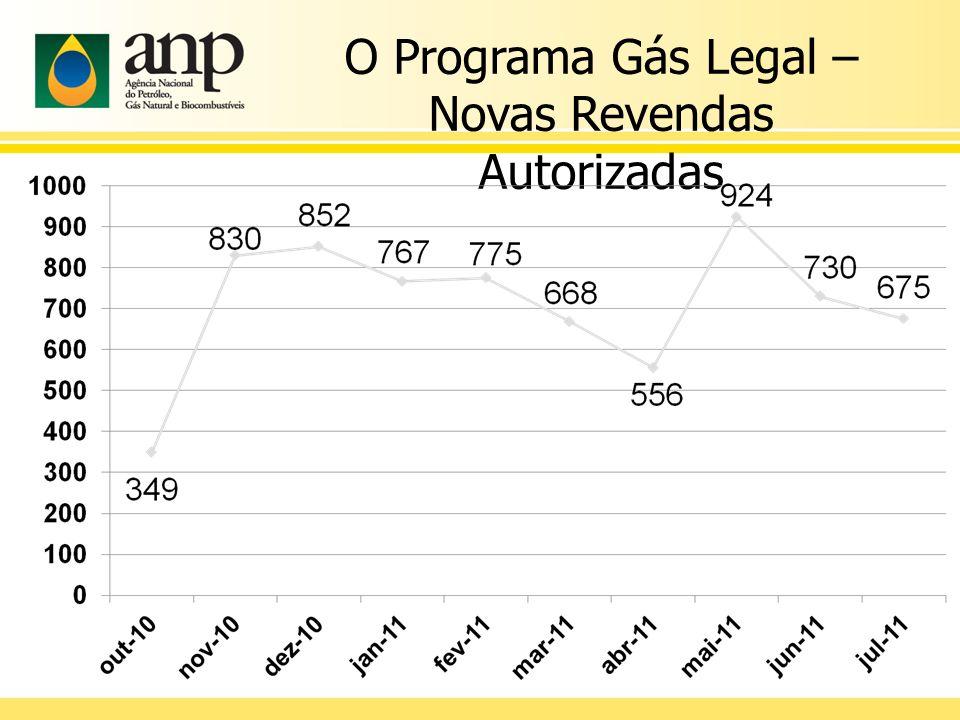 O Programa Gás Legal – Novas Revendas Autorizadas