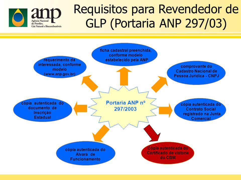 Requisitos para Revendedor de GLP (Portaria ANP 297/03) ficha cadastral preenchida, conforme modelo estabelecido pela ANP comprovante do Cadastro Naci