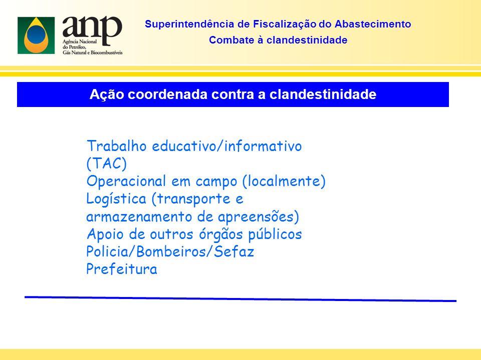 Superintendência de Fiscalização do Abastecimento Combate à clandestinidade Ação coordenada contra a clandestinidade Trabalho educativo/informativo (T