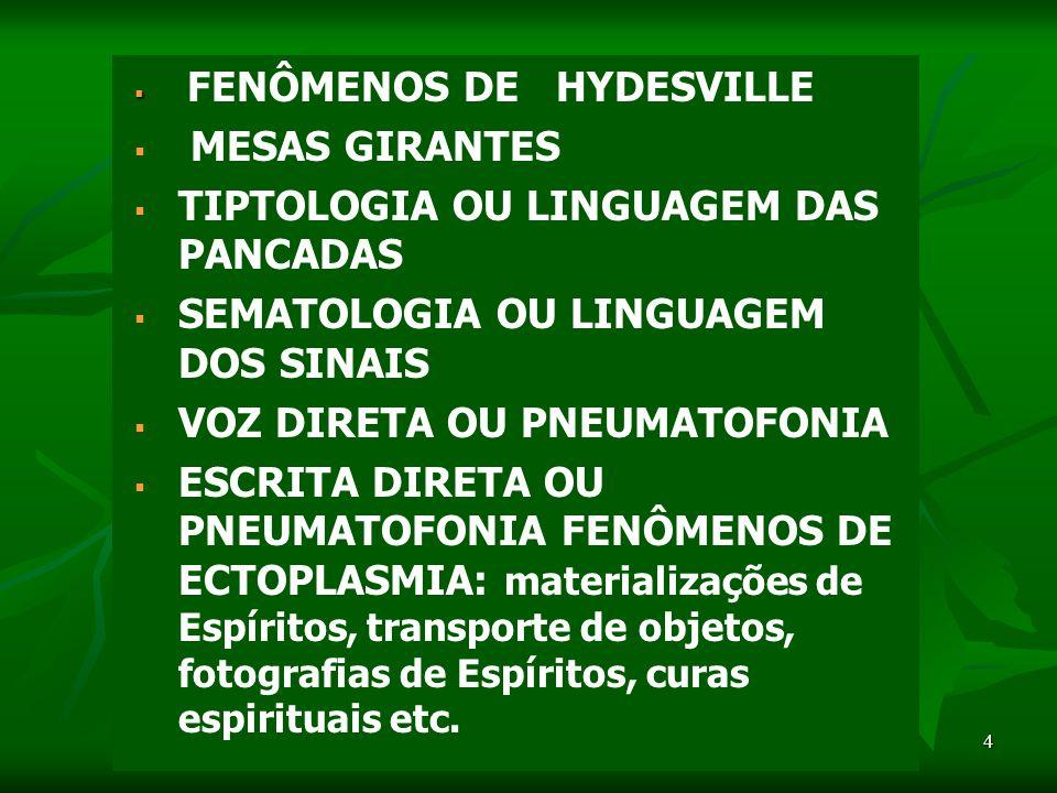 Marta/FEB4 FENÔMENOS DE HYDESVILLE MESAS GIRANTES TIPTOLOGIA OU LINGUAGEM DAS PANCADAS SEMATOLOGIA OU LINGUAGEM DOS SINAIS VOZ DIRETA OU PNEUMATOFONIA