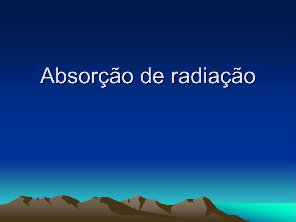 Constituintes gasosos da atmosfera N 2 ~ 78% O 2 ~ 21% vapor d´água (0 a 4%) Argonio, CO 2, O 3, CH 4, etc.