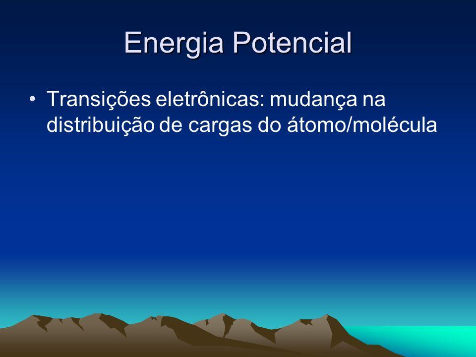 Energia Potencial Transições eletrônicas: mudança na distribuição de cargas do átomo/molécula