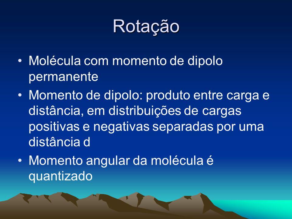 Rotação Molécula com momento de dipolo permanente Momento de dipolo: produto entre carga e distância, em distribuições de cargas positivas e negativas