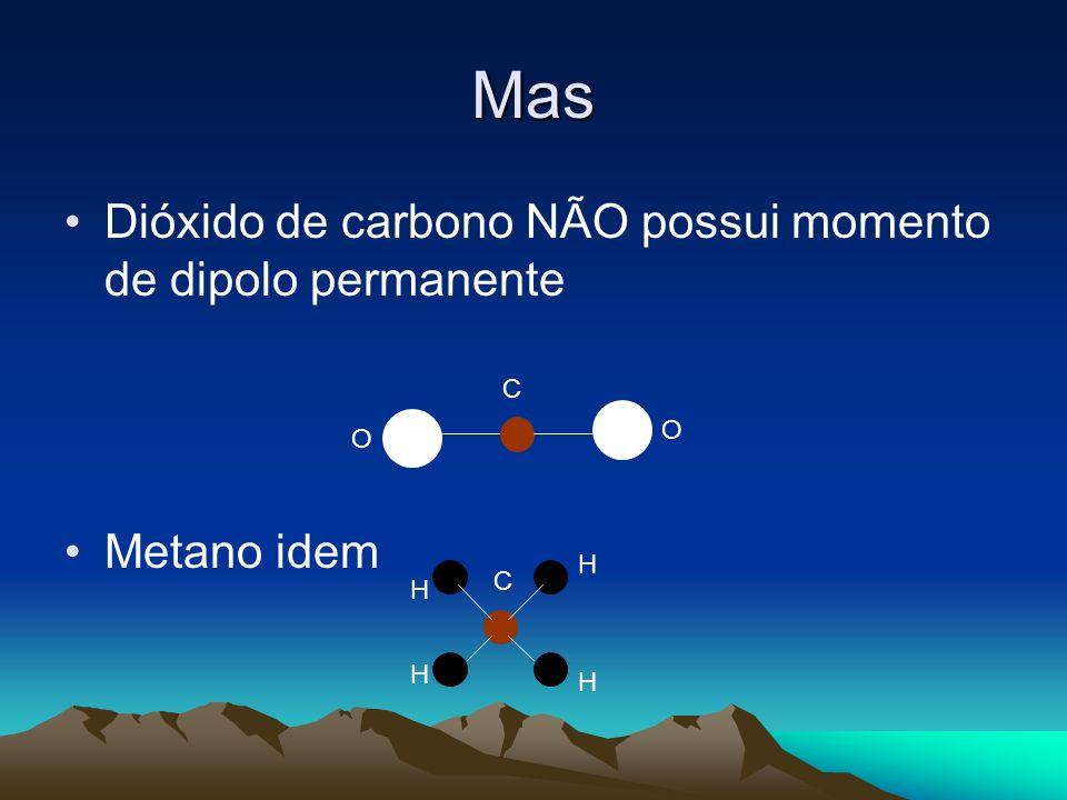 Mas Dióxido de carbono NÃO possui momento de dipolo permanente Metano idem C O O C H H H H