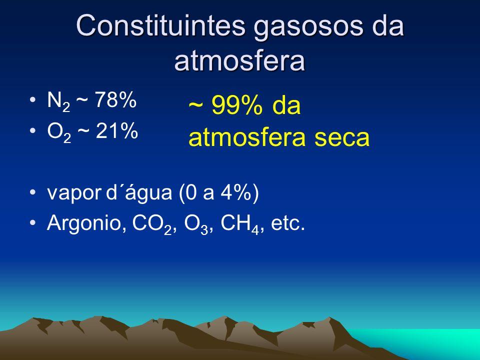 Constituintes gasosos da atmosfera N 2 ~ 78% O 2 ~ 21% vapor d´água (0 a 4%) Argonio, CO 2, O 3, CH 4, etc. ~ 99% da atmosfera seca