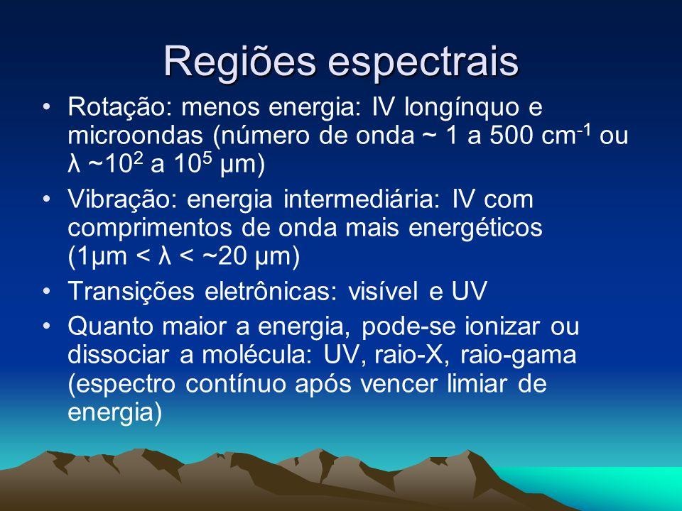 Regiões espectrais Rotação: menos energia: IV longínquo e microondas (número de onda ~ 1 a 500 cm -1 ou λ ~10 2 a 10 5 μm) Vibração: energia intermedi