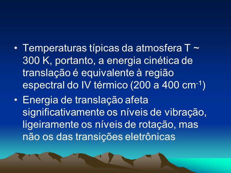 Temperaturas típicas da atmosfera T ~ 300 K, portanto, a energia cinética de translação é equivalente à região espectral do IV térmico (200 a 400 cm -