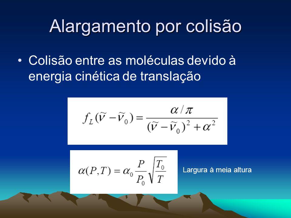 Alargamento por colisão Colisão entre as moléculas devido à energia cinética de translação Largura à meia altura