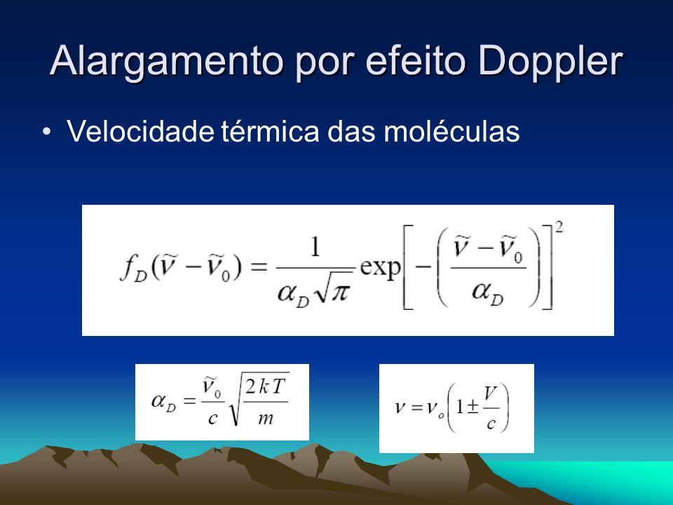 Alargamento por efeito Doppler Velocidade térmica das moléculas