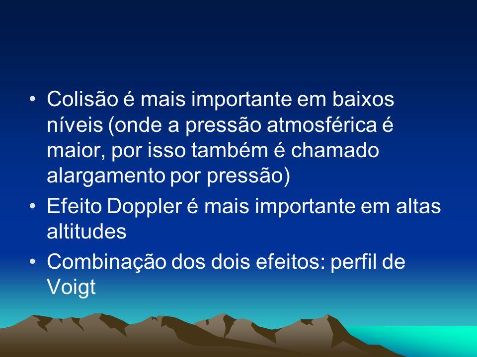 Colisão é mais importante em baixos níveis (onde a pressão atmosférica é maior, por isso também é chamado alargamento por pressão) Efeito Doppler é ma