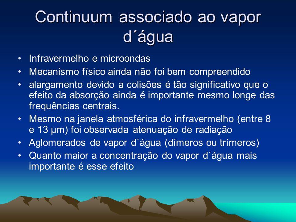 Continuum associado ao vapor d´água Infravermelho e microondas Mecanismo físico ainda não foi bem compreendido alargamento devido a colisões é tão sig