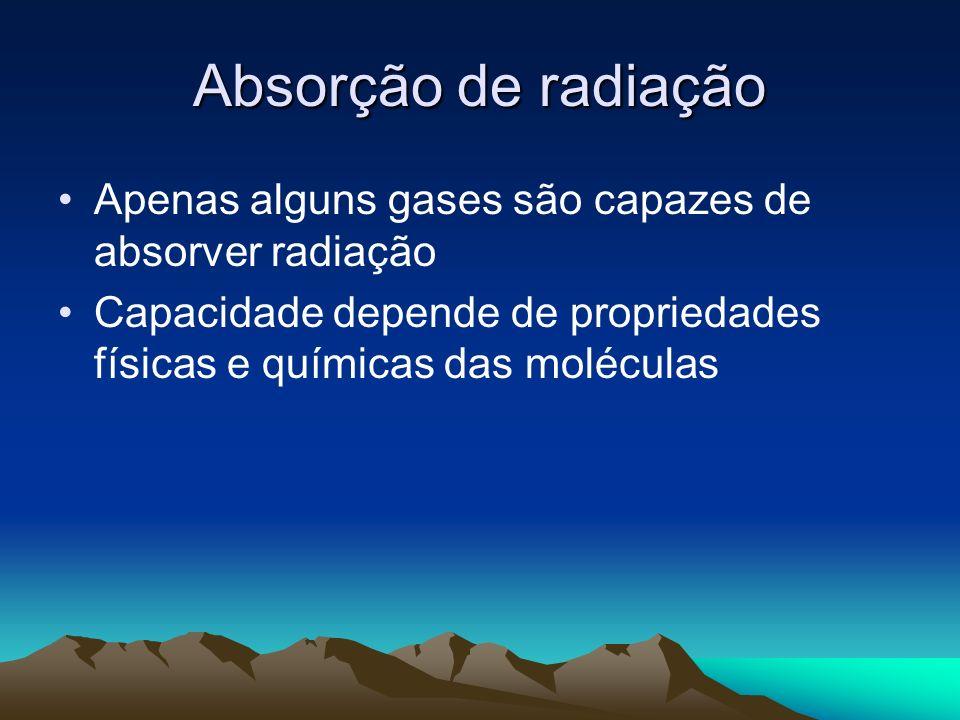 Rotação Molécula com momento de dipolo permanente Momento de dipolo: produto entre carga e distância, em distribuições de cargas positivas e negativas separadas por uma distância d Momento angular da molécula é quantizado