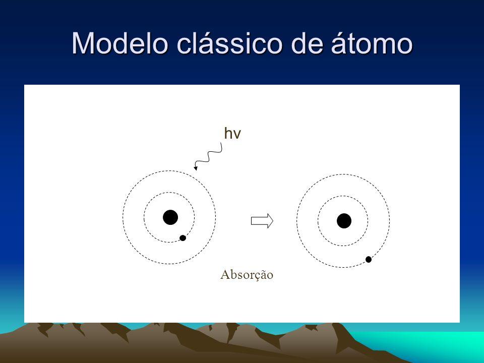 Dependendo da energia, a molécula pode sofrer: –Ionização –Dissociação (romper a barreira eletrostática que liga seus constituintes)
