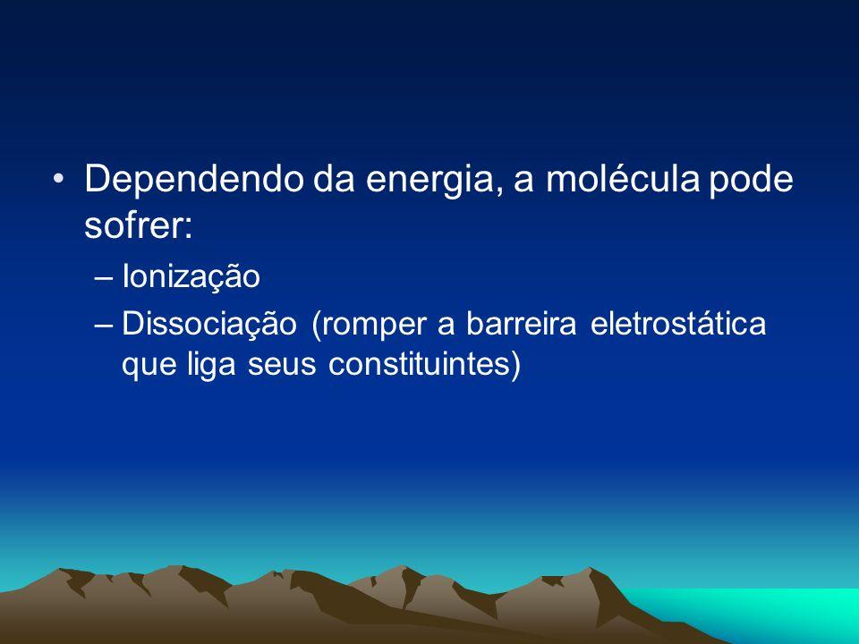 Alargamento das linhas Se os eventos de absorção/emissão são discretos, como explicar as bandas.