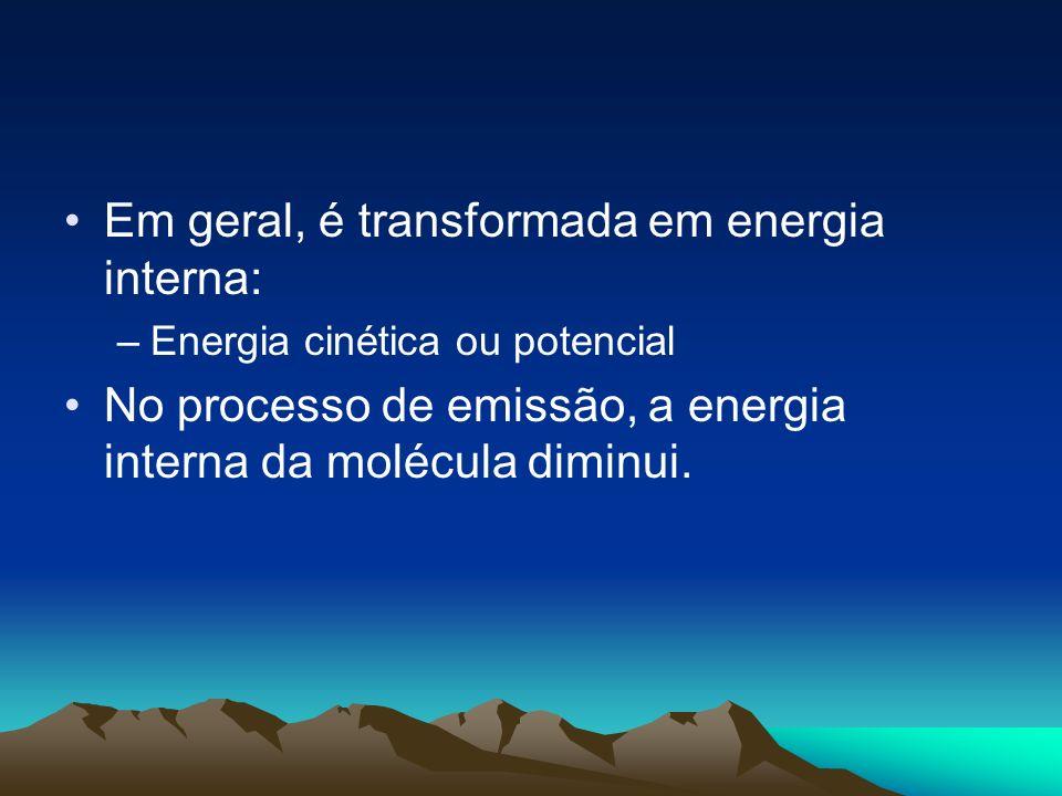 Energia cinética Translação Vibração Rotação