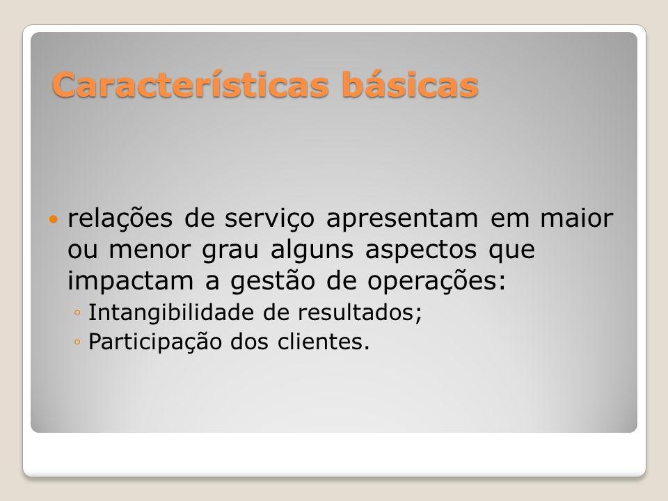 Características básicas relações de serviço apresentam em maior ou menor grau alguns aspectos que impactam a gestão de operações: Intangibilidade de r