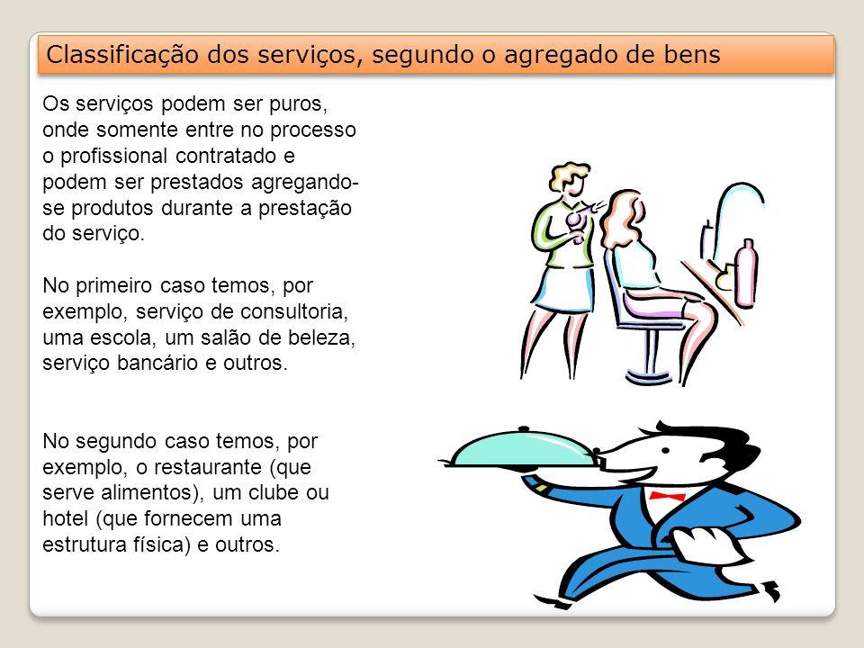 Classificação dos serviços, segundo o agregado de bens Os serviços podem ser puros, onde somente entre no processo o profissional contratado e podem s