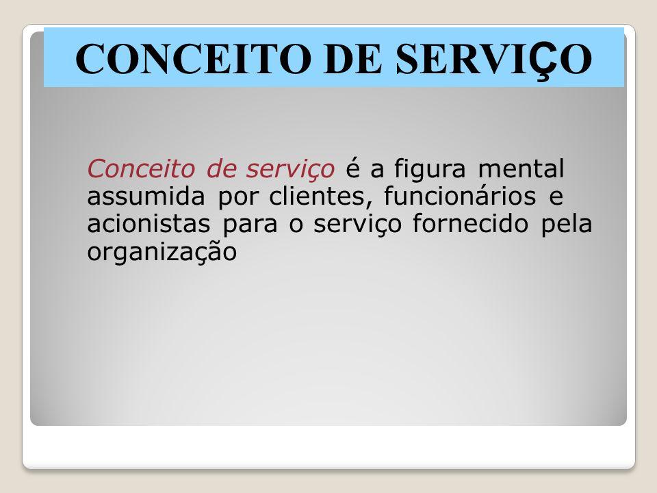 Conceito de serviço é a figura mental assumida por clientes, funcionários e acionistas para o serviço fornecido pela organização CONCEITO DE SERVI Ç O