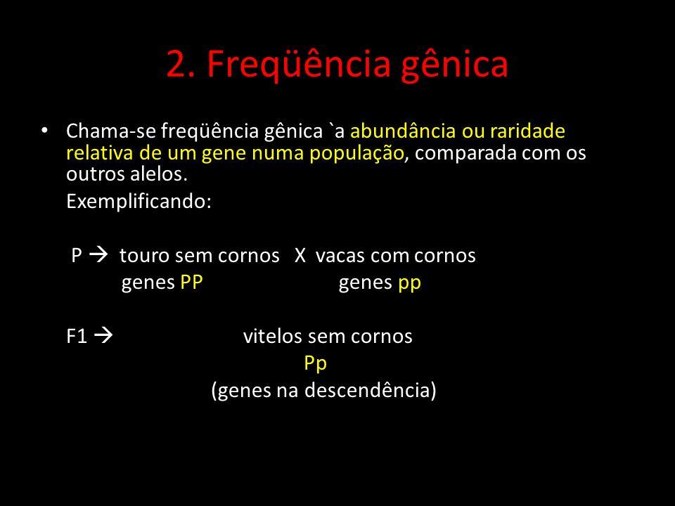Demonstração do Teorema de Hardy-Weinberg Essa relação pode ser representada do seguinte modo: AA = p 2 2Aa= 2pq aa= q 2 Seria então a representação de um binômio (a+b)² = a² + 2ab + b² Chamando de p a freqüência de um gene A de q a freqüência de seu alelo e sabendo-se que p+q =1, obtém-se a fórmula de Hardy-Weimberg: p² + 2pq + q² = 1 ou p² + 2p(1-p) + (1-p)² = 1