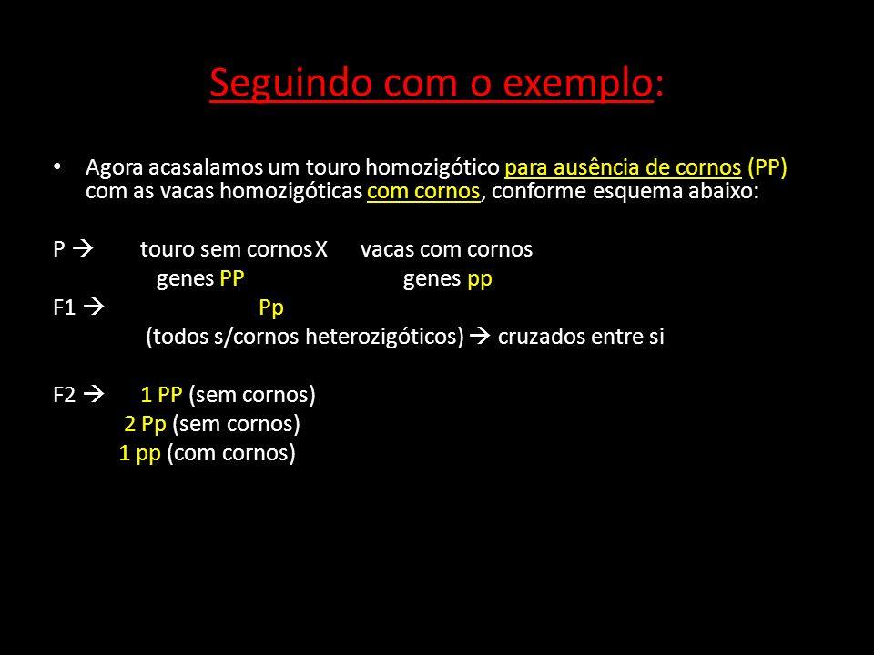 Cálculo a freqüência do gene m é 0,4 e a do gene M é 0,6 sabendo disto, podemos estimar a freqüência genotípica do seguinte modo: (p + q) ² = p² + 2pq + q² = (0,6)² + 2.(0,6).(0,4) + (0,4)² = 0,36 + 0,48 + 0,16 = logo, a freq.