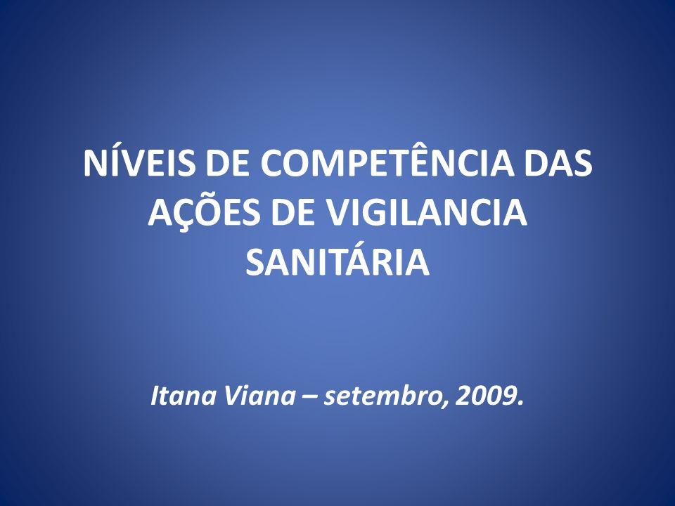 NÍVEIS DE COMPETÊNCIA DAS AÇÕES DE VIGILANCIA SANITÁRIA Itana Viana – setembro, 2009.