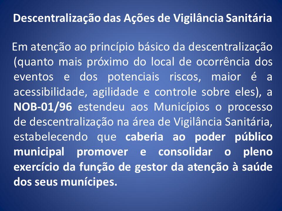 Descentralização das Ações de Vigilância Sanitária Em atenção ao princípio básico da descentralização (quanto mais próximo do local de ocorrência dos