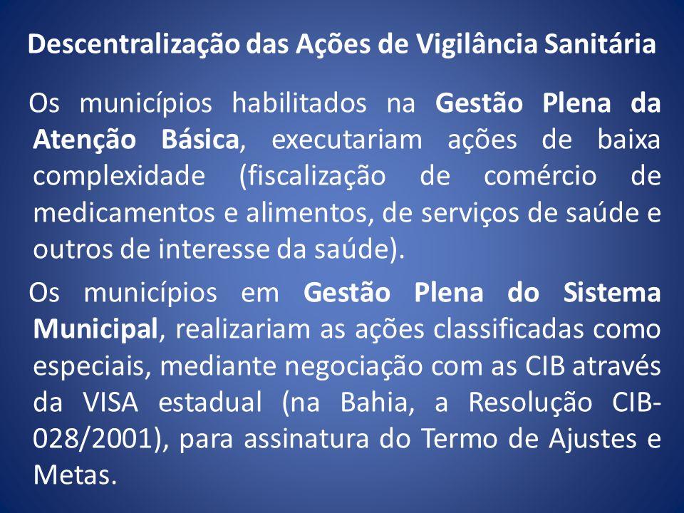 Descentralização das Ações de Vigilância Sanitária Os municípios habilitados na Gestão Plena da Atenção Básica, executariam ações de baixa complexidad