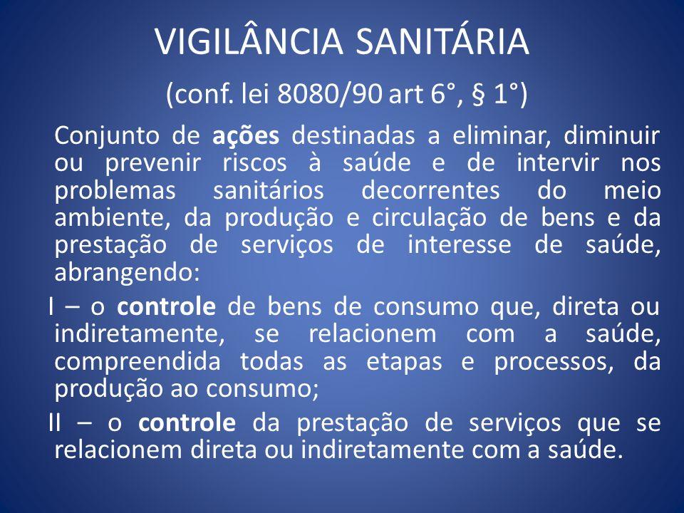 VIGILÂNCIA SANITÁRIA (conf. lei 8080/90 art 6°, § 1°) Conjunto de ações destinadas a eliminar, diminuir ou prevenir riscos à saúde e de intervir nos p