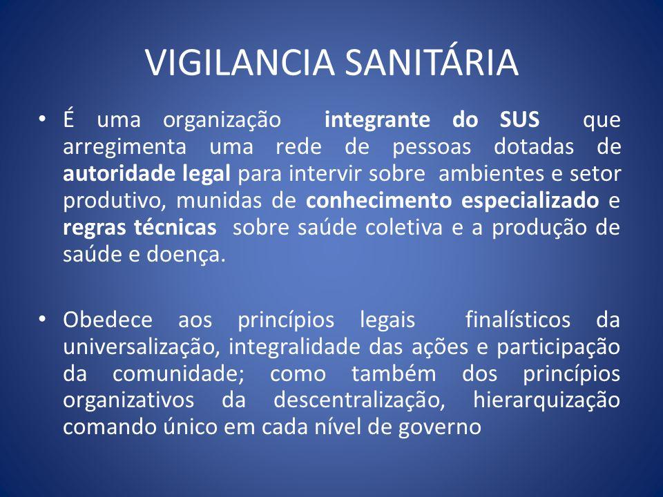 VIGILANCIA SANITÁRIA É uma organização integrante do SUS que arregimenta uma rede de pessoas dotadas de autoridade legal para intervir sobre ambientes