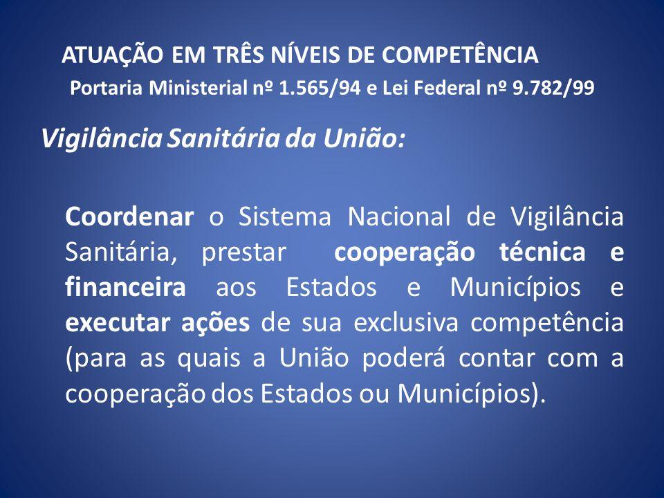 ATUAÇÃO EM TRÊS NÍVEIS DE COMPETÊNCIA Portaria Ministerial nº 1.565/94 e Lei Federal nº 9.782/99 Vigilância Sanitária da União: Coordenar o Sistema Na