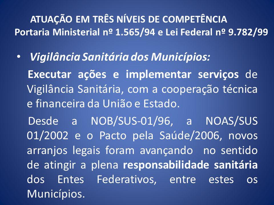 ATUAÇÃO EM TRÊS NÍVEIS DE COMPETÊNCIA Portaria Ministerial nº 1.565/94 e Lei Federal nº 9.782/99 Vigilância Sanitária dos Municípios: Executar ações e