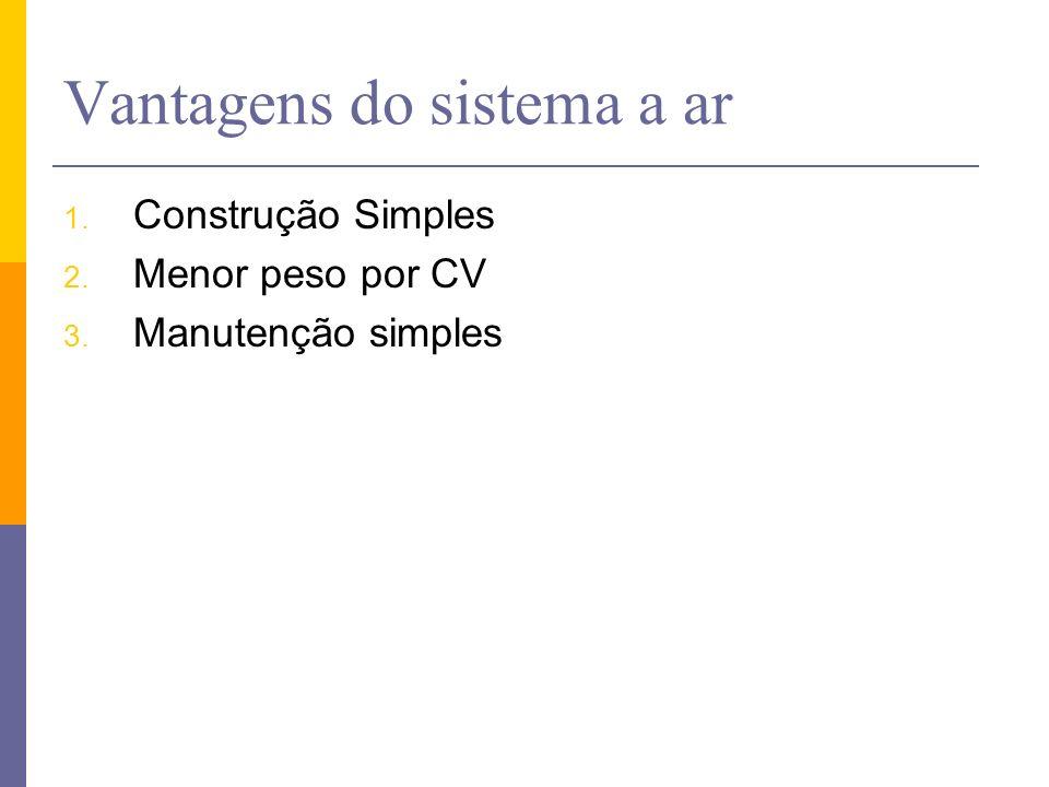Vantagens do sistema a ar 1. Construção Simples 2. Menor peso por CV 3. Manutenção simples