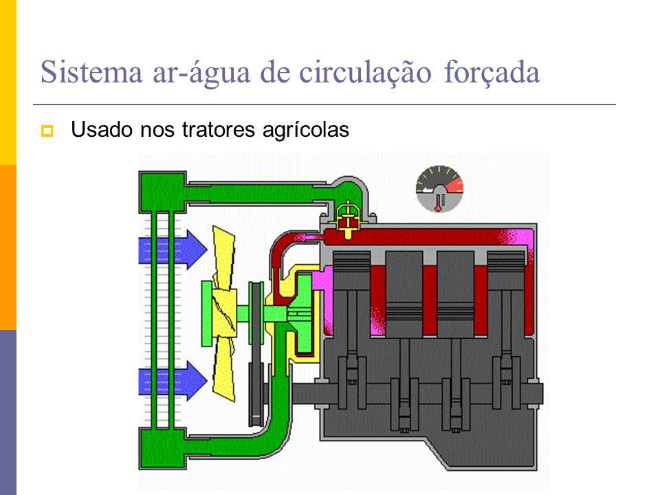 Sistema ar-água de circulação forçada Usado nos tratores agrícolas