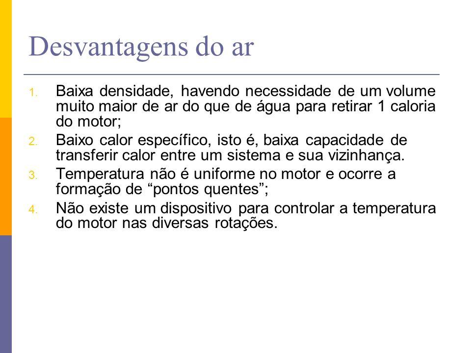 Desvantagens do ar 1. Baixa densidade, havendo necessidade de um volume muito maior de ar do que de água para retirar 1 caloria do motor; 2. Baixo cal