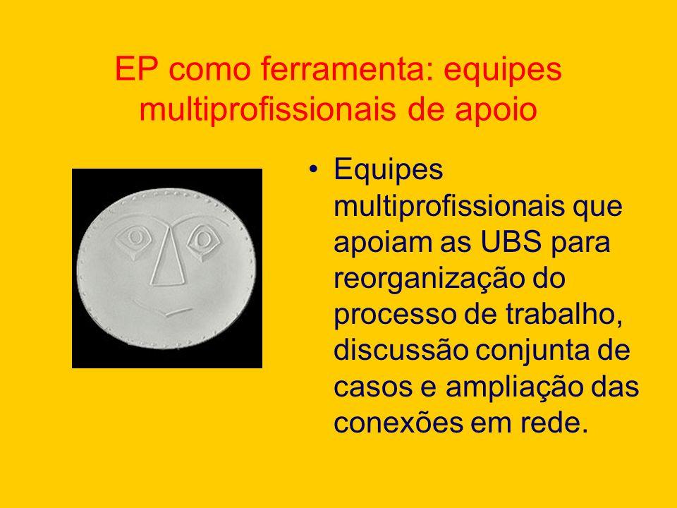 Apoio das várias áreas da gestão às UBS: EP como ferramenta Criam-se equipes de referência das várias áreas da gestão para acompanhar as UBS. Ao invés