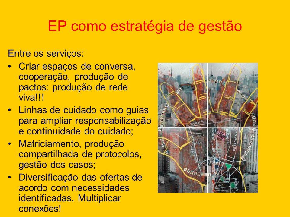 EP como estratégia de gestão No território: olhar interessado para buscar os problemas, mas também recursos, redes sociais etc; Produzir agendas que f