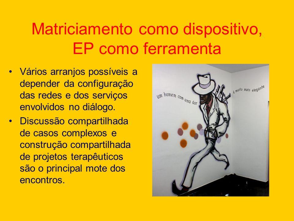 Matriciamento como dispositivo, EP como ferramenta Objetivos: Dispositivo para produção de rede baseado na responsabilização compartilhada e continuid