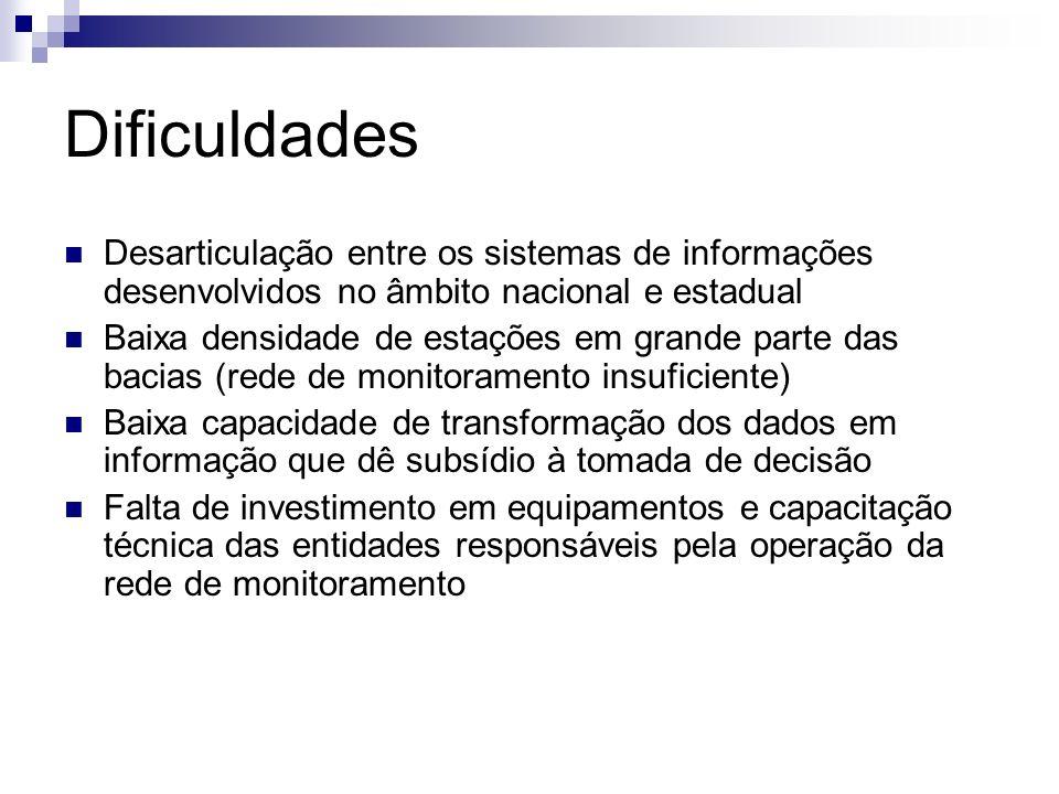 Dificuldades Desarticulação entre os sistemas de informações desenvolvidos no âmbito nacional e estadual Baixa densidade de estações em grande parte d