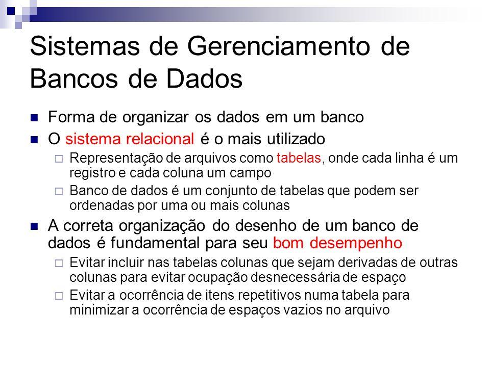 Sistemas de Gerenciamento de Bancos de Dados Forma de organizar os dados em um banco O sistema relacional é o mais utilizado Representação de arquivos