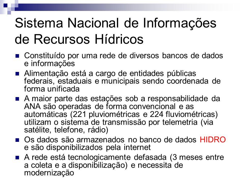 Sistema Nacional de Informações de Recursos Hídricos Constituído por uma rede de diversos bancos de dados e informações Alimentação está a cargo de en