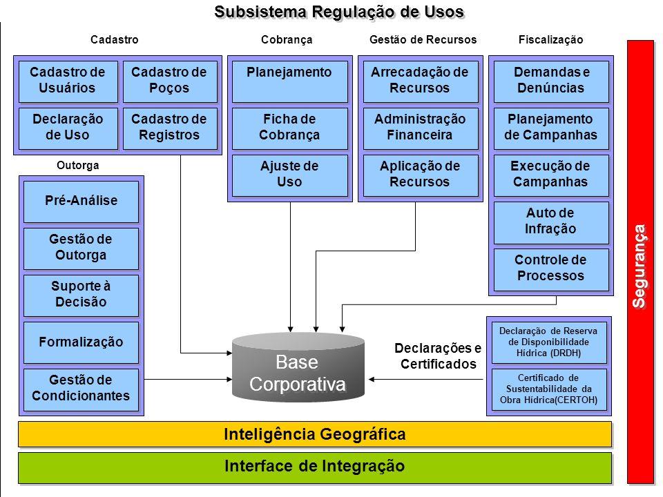 Subsistema Regulação de Usos Gestão de Outorga Base Corporativa Suporte à Decisão Formalização Gestão de Condicionantes Arrecadação de Recursos Administração Financeira Aplicação de Recursos Planejamento Ficha de Cobrança Ajuste de Uso Ajuste de Uso Declaração de Reserva de Disponibilidade Hídrica (DRDH) Certificado de Sustentabilidade da Obra Hídrica(CERTOH) Inteligência Geográfica Interface de Integração CobrançaGestão de Recursos Declarações e Certificados Outorga Segurança Cadastro de Usuários Declaração de Uso Cadastro Demandas e Denúncias Planejamento de Campanhas Execução de Campanhas Auto de Infração Auto de Infração Controle de Processos Fiscalização Cadastro de Poços Cadastro de Registros Cadastro de Usuários Pré-Análise