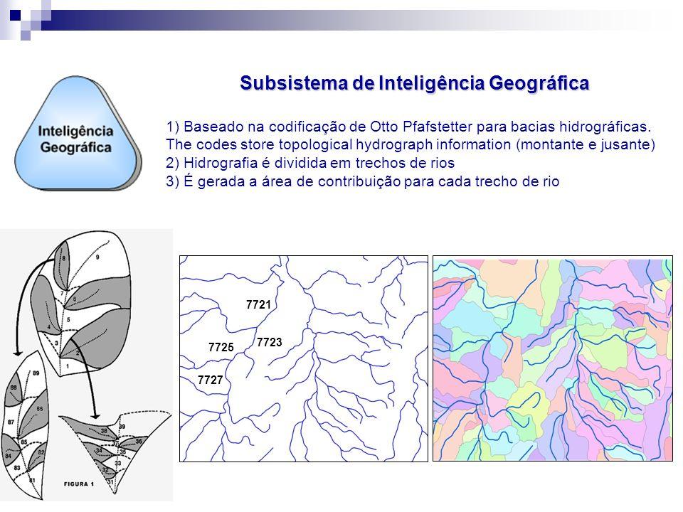 Subsistema de Inteligência Geográfica 1) Baseado na codificação de Otto Pfafstetter para bacias hidrográficas.