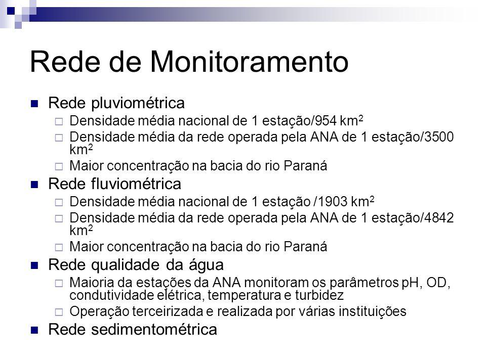Rede de Monitoramento Rede pluviométrica Densidade média nacional de 1 estação/954 km 2 Densidade média da rede operada pela ANA de 1 estação/3500 km 2 Maior concentração na bacia do rio Paraná Rede fluviométrica Densidade média nacional de 1 estação /1903 km 2 Densidade média da rede operada pela ANA de 1 estação/4842 km 2 Maior concentração na bacia do rio Paraná Rede qualidade da água Maioria da estações da ANA monitoram os parâmetros pH, OD, condutividade elétrica, temperatura e turbidez Operação terceirizada e realizada por várias instituições Rede sedimentométrica